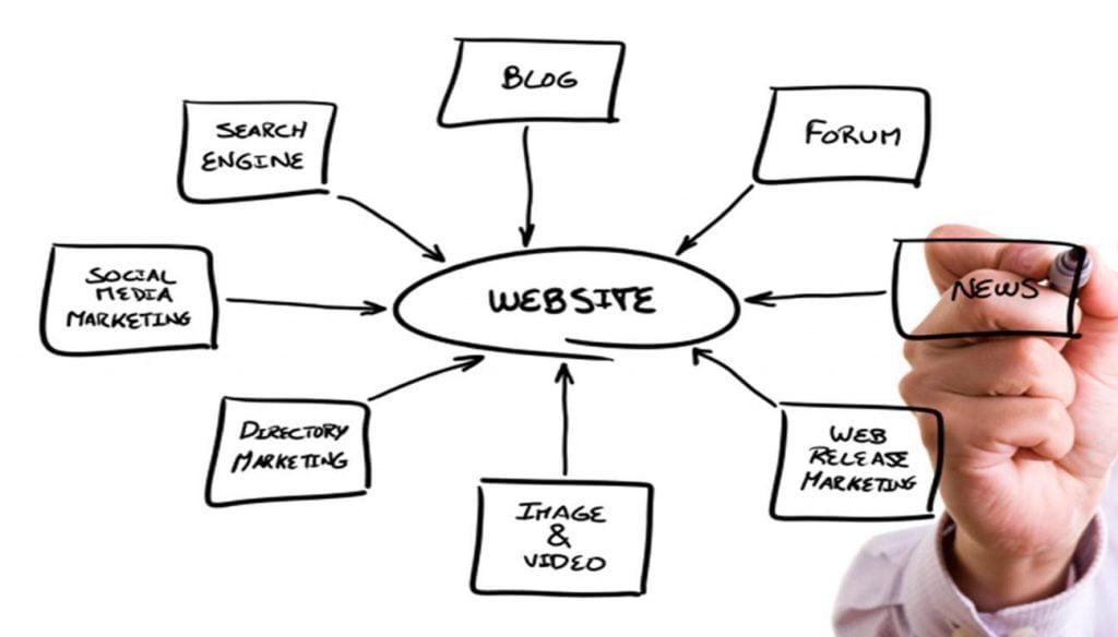 Site Reklamı nasıl alınır