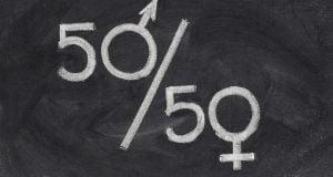 Feminizm Nedir?
